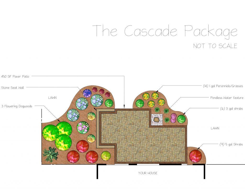 Cascade Plan