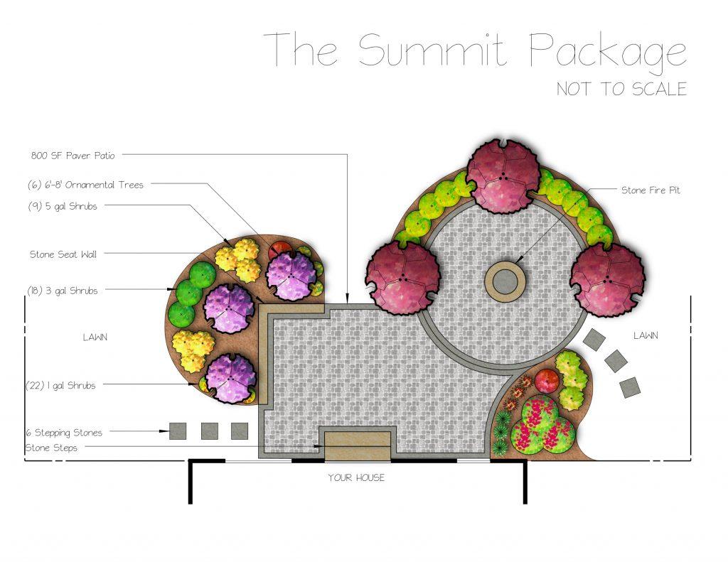 Summit Plan