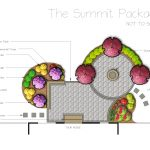 Summit Plan